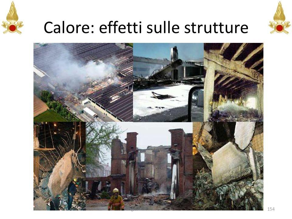 Calore: effetti sulle strutture 154Ing. Cristiano Cusin