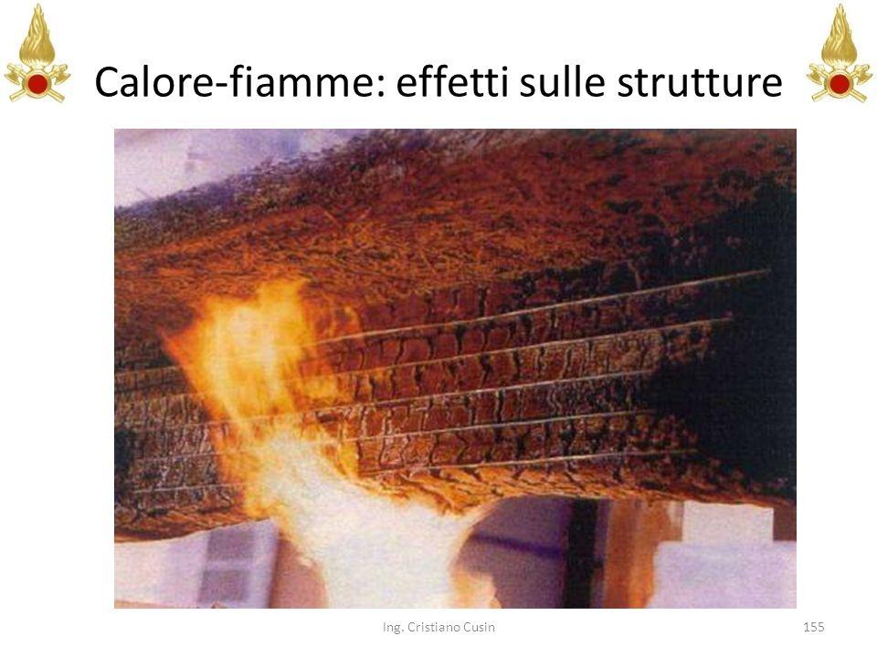 Calore-fiamme: effetti sulle strutture 155Ing. Cristiano Cusin