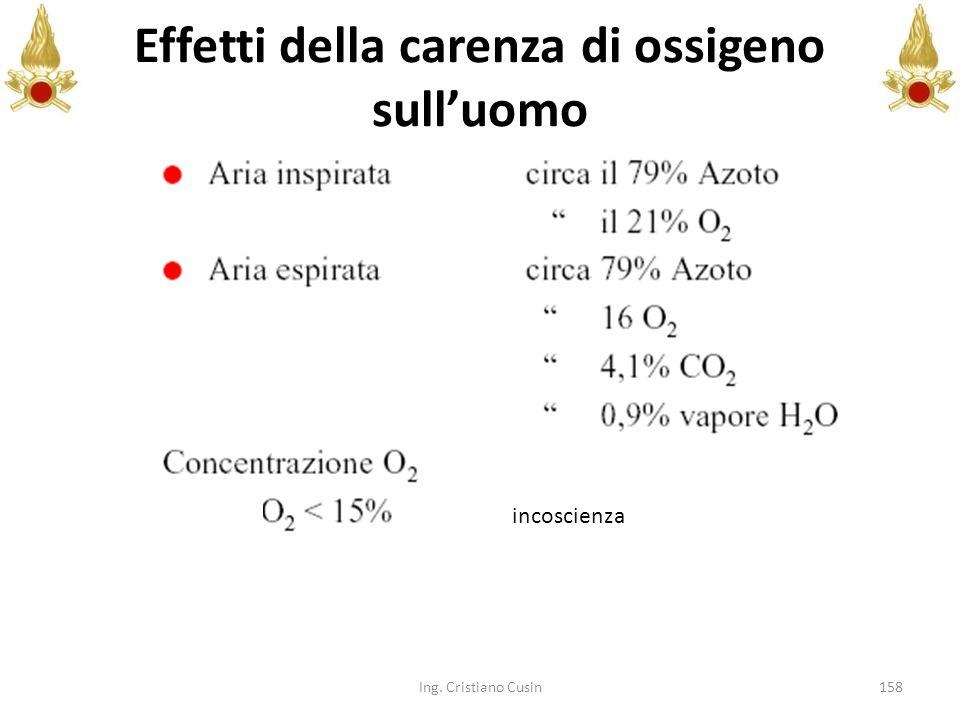 158 Effetti della carenza di ossigeno sulluomo Ing. Cristiano Cusin incoscienza