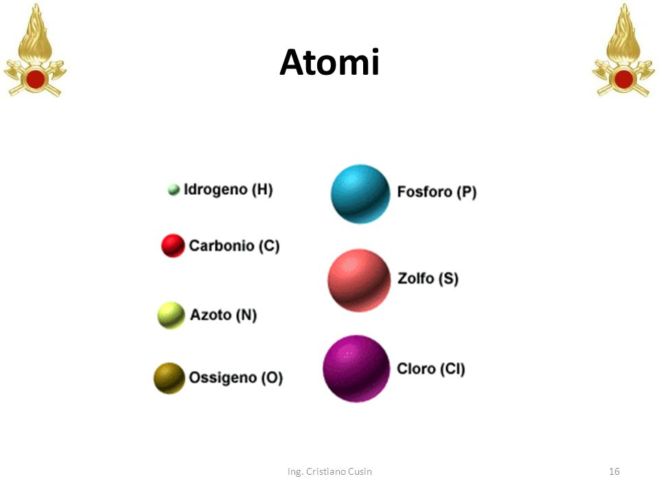 16 Atomi Ing. Cristiano Cusin