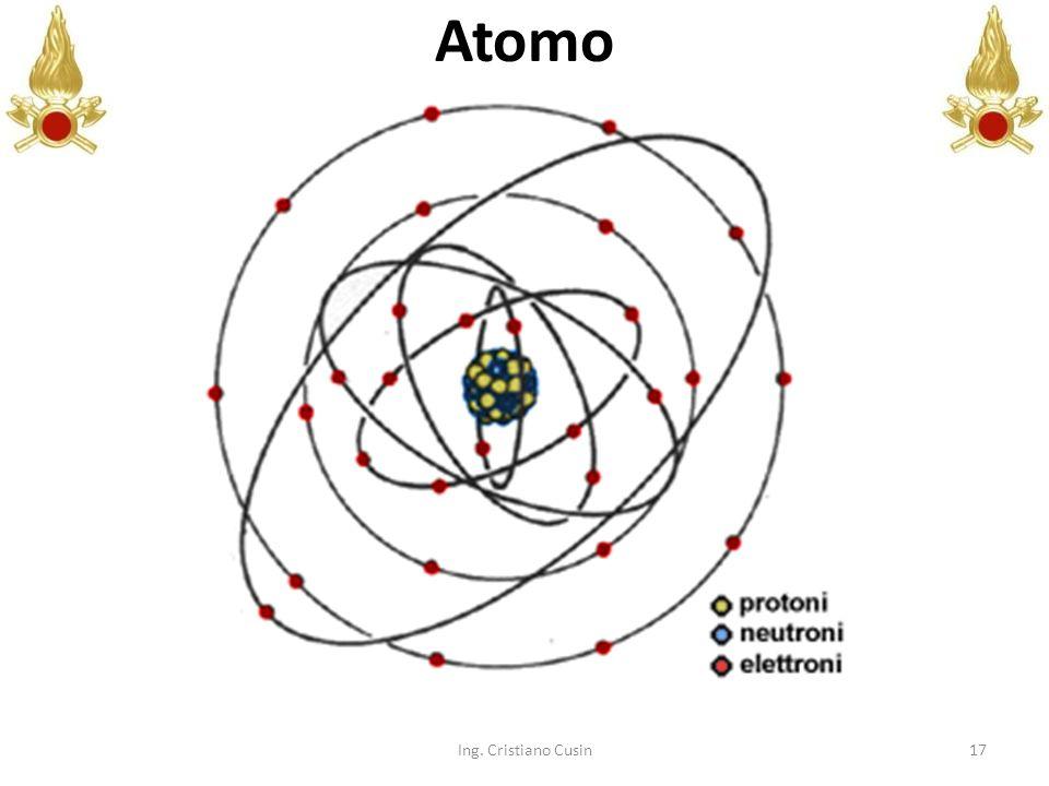 17 Atomo Ing. Cristiano Cusin