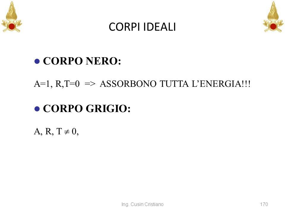 Ing. Cusin Cristiano170 CORPI IDEALI CORPO NERO: A=1, R,T=0 => ASSORBONO TUTTA LENERGIA!!! CORPO GRIGIO: A, R, T 0,
