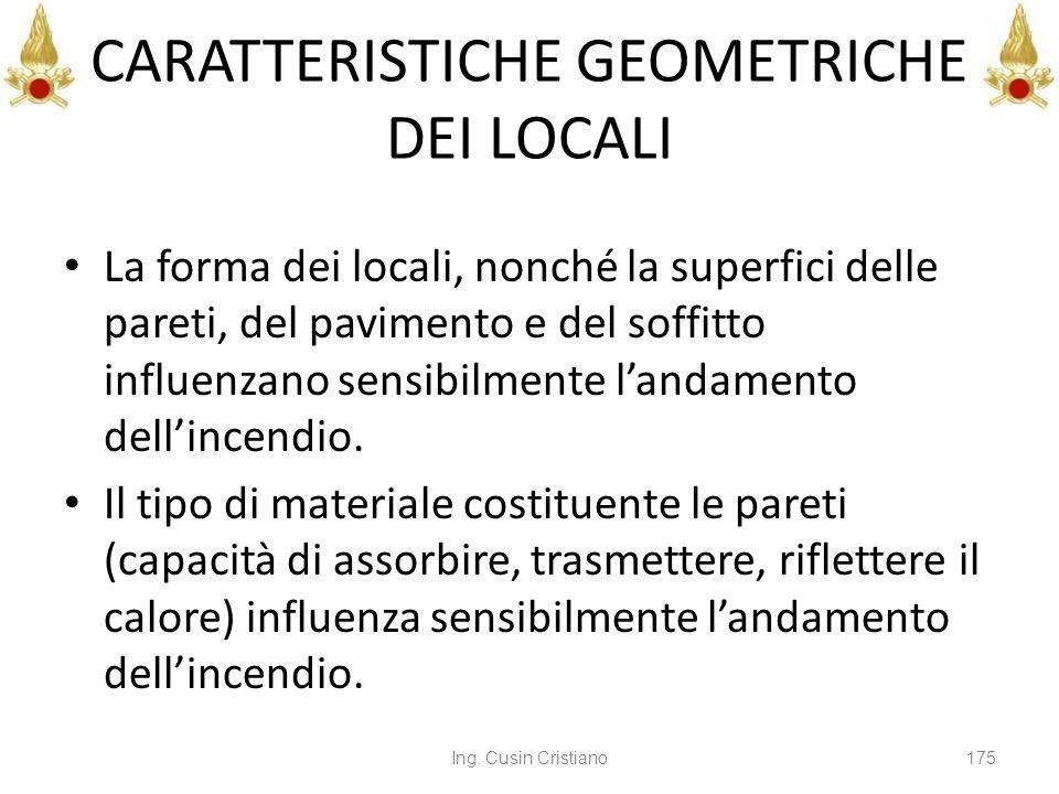 Ing. Cusin Cristiano175 CARATTERISTICHE GEOMETRICHE DEI LOCALI La forma dei locali, nonché la superfici delle pareti, del pavimento e del soffitto inf