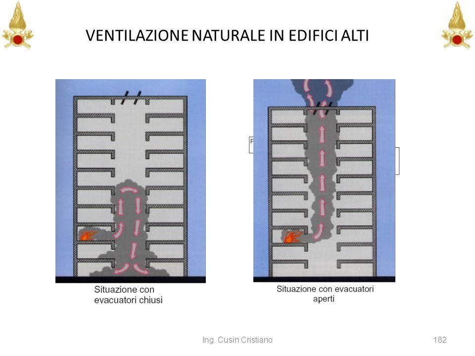 Ing. Cusin Cristiano182 VENTILAZIONE NATURALE IN EDIFICI ALTI