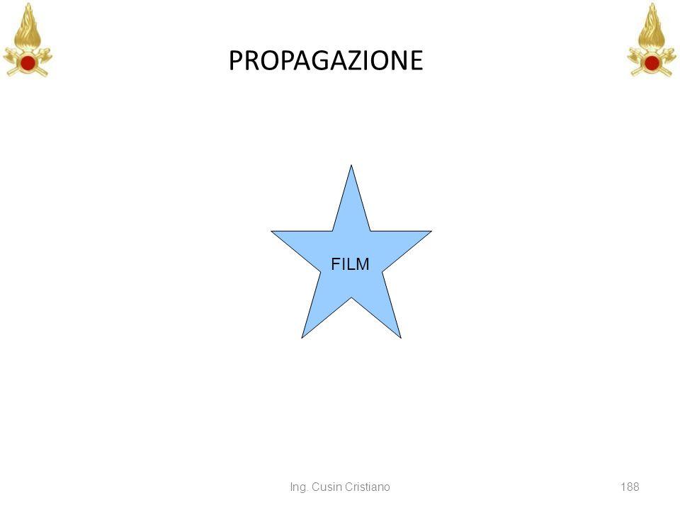 Ing. Cusin Cristiano188 PROPAGAZIONE FILM