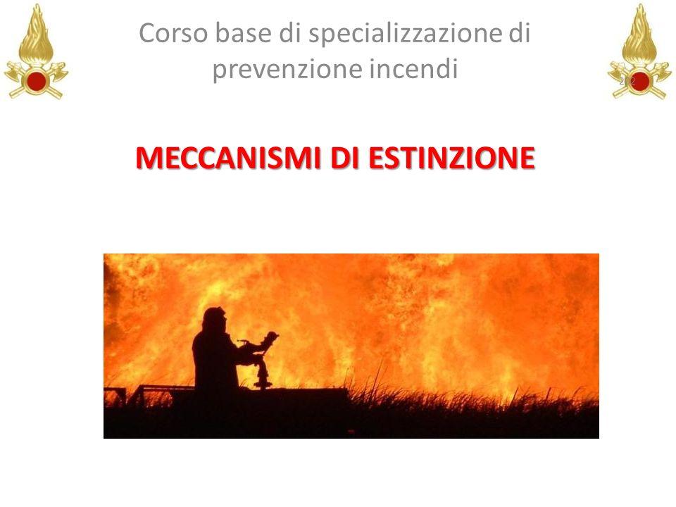 MECCANISMI DI ESTINZIONE Corso base di specializzazione di prevenzione incendi 202
