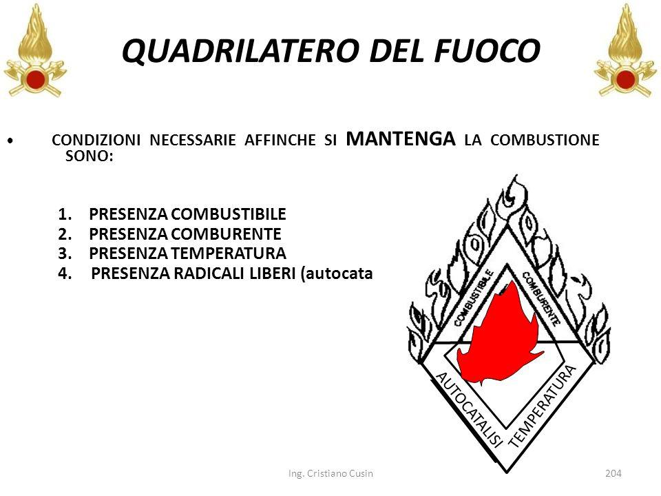 204 QUADRILATERO DEL FUOCO CONDIZIONI NECESSARIE AFFINCHE SI MANTENGA LA COMBUSTIONE SONO: 1. PRESENZA COMBUSTIBILE 2. PRESENZA COMBURENTE 3. PRESENZA