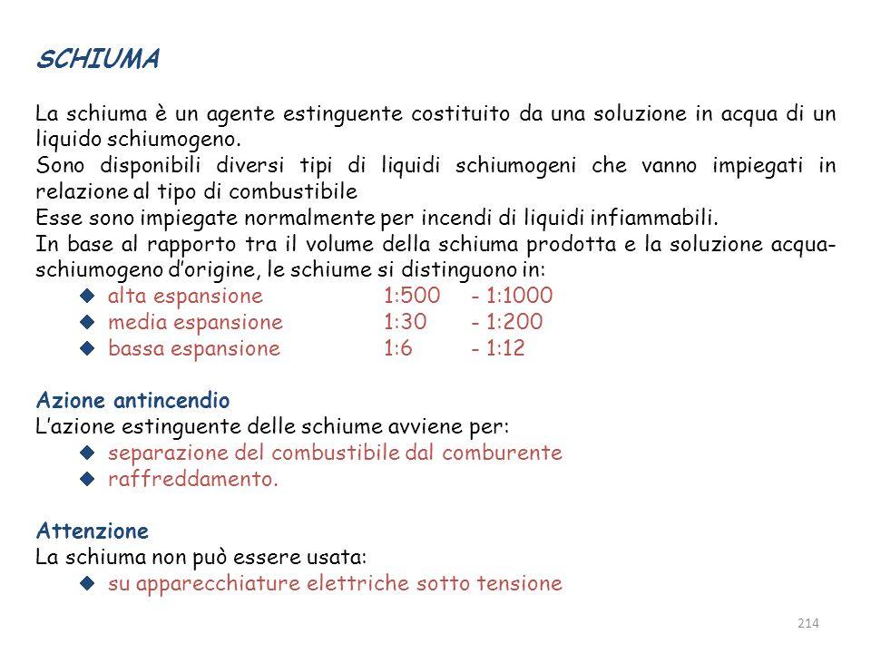 214 SCHIUMA La schiuma è un agente estinguente costituito da una soluzione in acqua di un liquido schiumogeno. Sono disponibili diversi tipi di liquid
