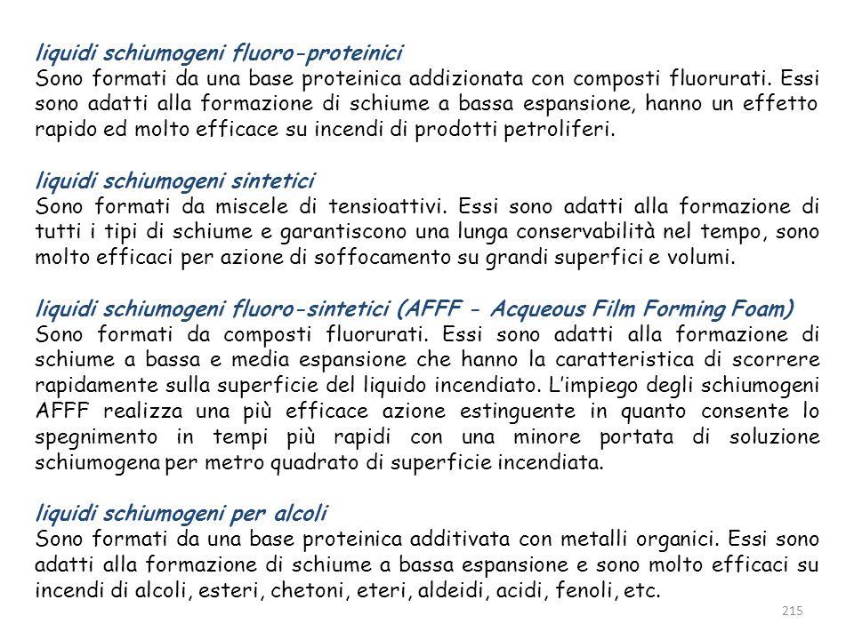 215 liquidi schiumogeni fluoro-proteinici Sono formati da una base proteinica addizionata con composti fluorurati. Essi sono adatti alla formazione di