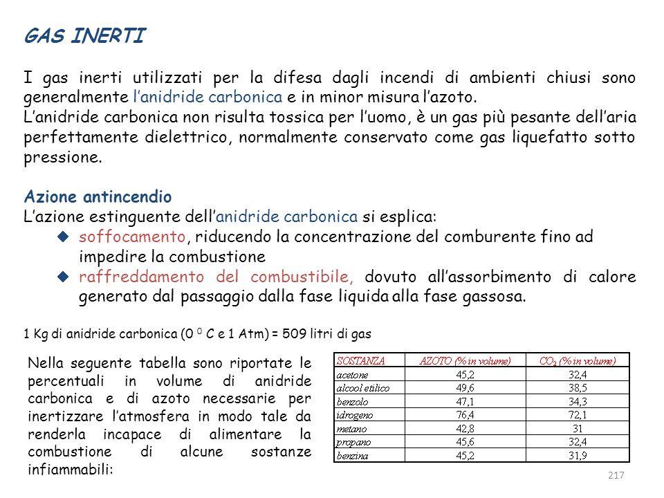 217 GAS INERTI I gas inerti utilizzati per la difesa dagli incendi di ambienti chiusi sono generalmente lanidride carbonica e in minor misura lazoto.