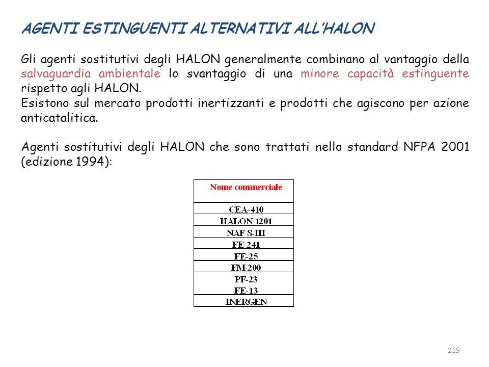 219 AGENTI ESTINGUENTI ALTERNATIVI ALLHALON Gli agenti sostitutivi degli HALON generalmente combinano al vantaggio della salvaguardia ambientale lo sv
