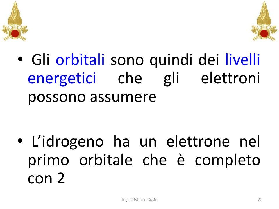 25 Gli orbitali sono quindi dei livelli energetici che gli elettroni possono assumere Lidrogeno ha un elettrone nel primo orbitale che è completo con