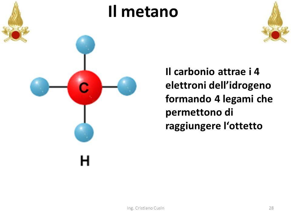 28 Il metano Il carbonio attrae i 4 elettroni dellidrogeno formando 4 legami che permettono di raggiungere lottetto Ing. Cristiano Cusin