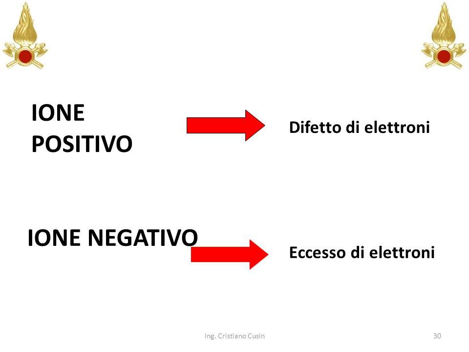 30 IONE POSITIVO IONE NEGATIVO Difetto di elettroni Eccesso di elettroni Ing. Cristiano Cusin