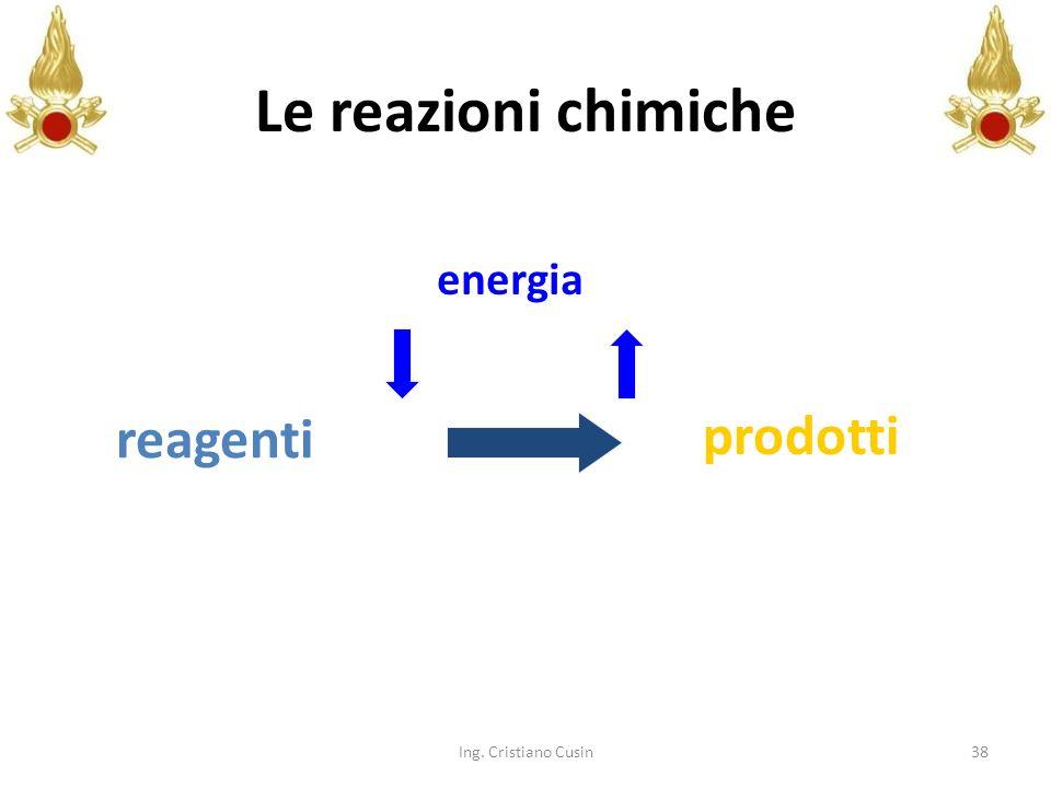 38 reagenti prodotti Le reazioni chimiche energia Ing. Cristiano Cusin