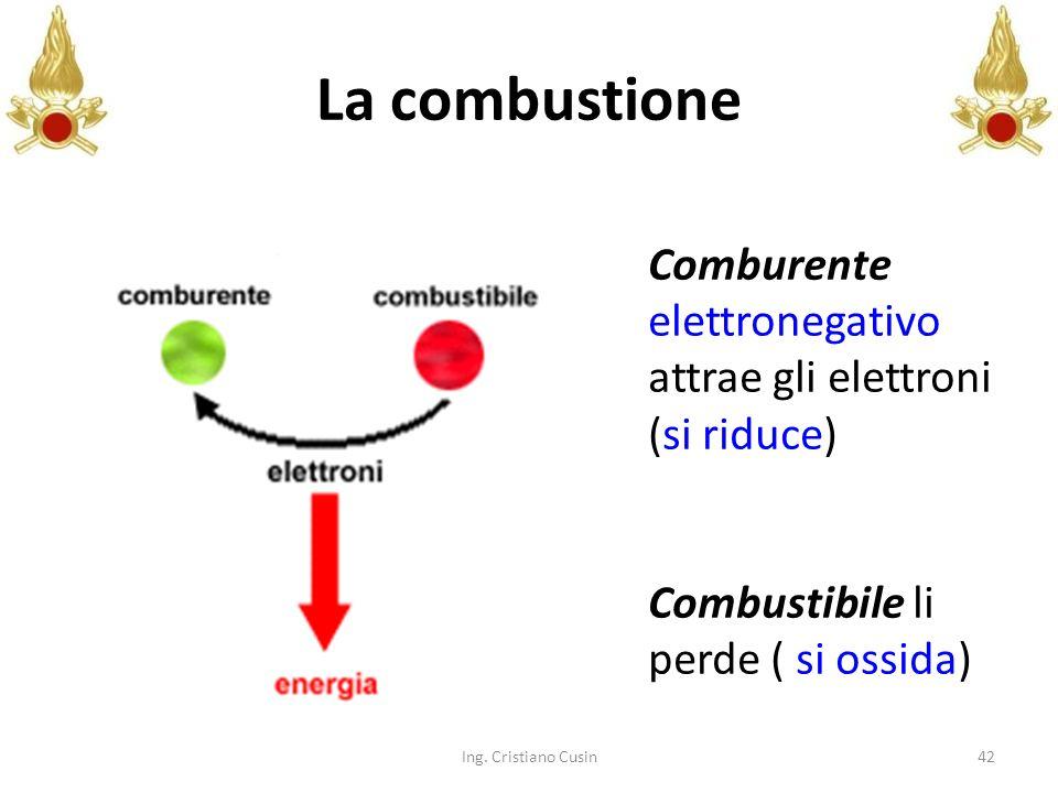 42 La combustione Comburente elettronegativo attrae gli elettroni (si riduce) Combustibile li perde ( si ossida) Ing. Cristiano Cusin