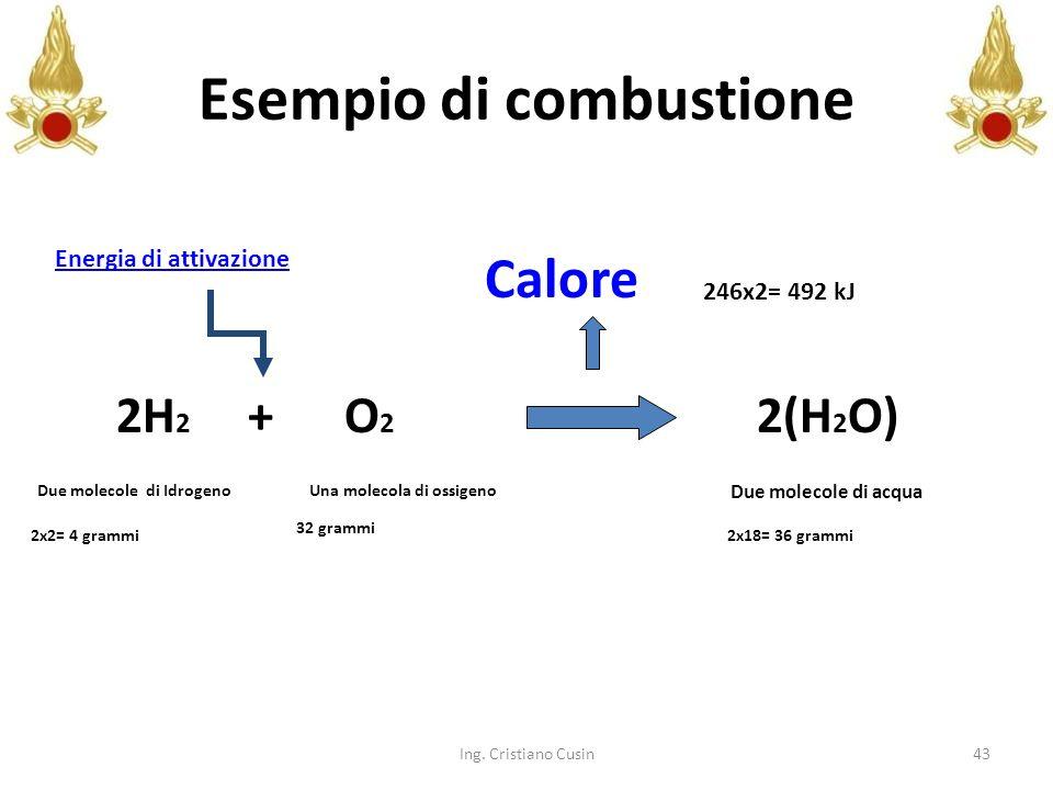 43 Esempio di combustione Due molecole di Idrogeno 2H 2 Una molecola di ossigeno O2O2 2(H 2 O) Due molecole di acqua Calore + Energia di attivazione 2