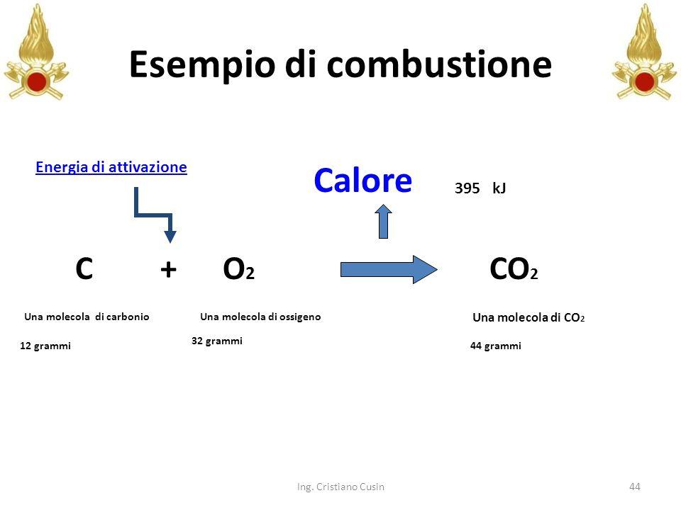 44 Esempio di combustione Una molecola di carbonio C Una molecola di ossigeno O2O2 CO 2 Una molecola di CO 2 Calore + Energia di attivazione 12 grammi