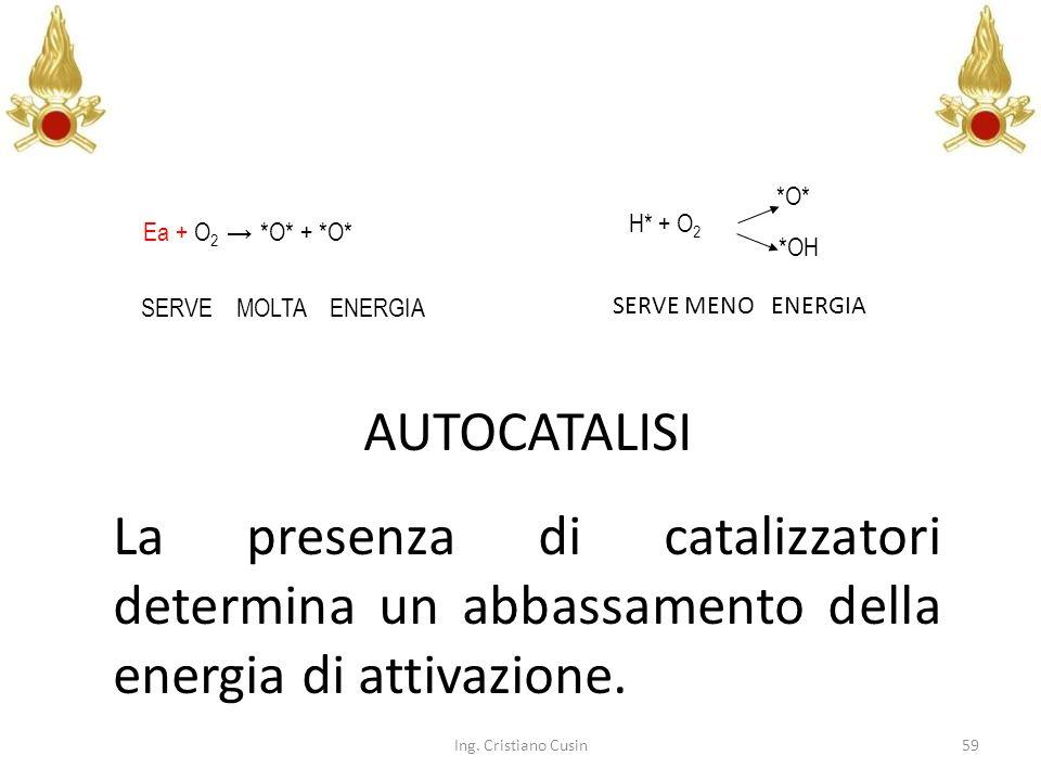 59 AUTOCATALISI La presenza di catalizzatori determina un abbassamento della energia di attivazione. Ing. Cristiano Cusin *O* *OH H* + O 2 Ea + O 2 *O