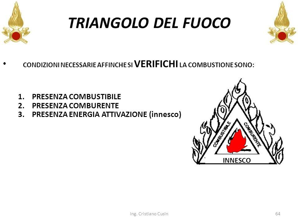 64 TRIANGOLO DEL FUOCO CONDIZIONI NECESSARIE AFFINCHE SI VERIFICHI LA COMBUSTIONE SONO: 1. PRESENZA COMBUSTIBILE 2. PRESENZA COMBURENTE 3. PRESENZA EN