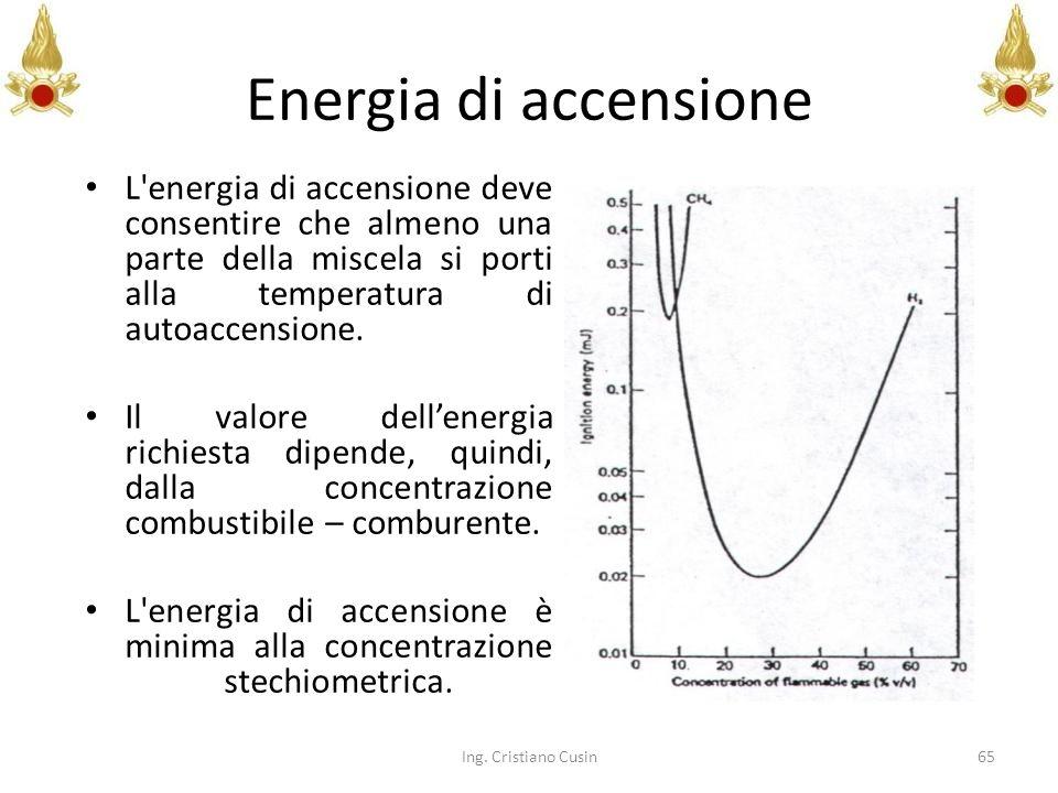 Energia di accensione L'energia di accensione deve consentire che almeno una parte della miscela si porti alla temperatura di autoaccensione. Il valor