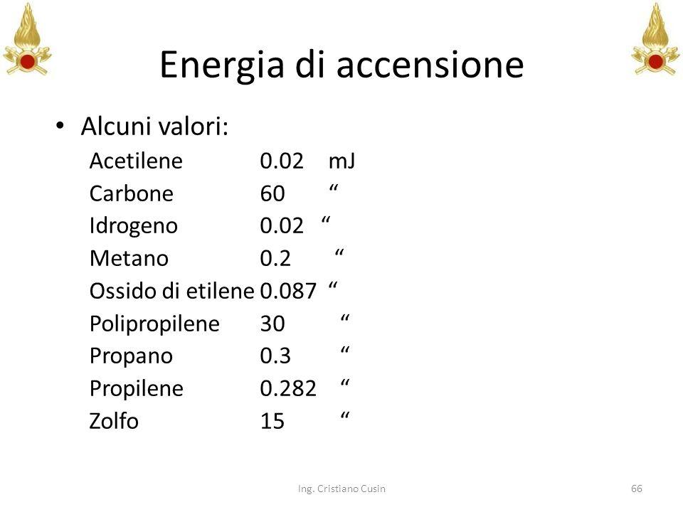 Energia di accensione Alcuni valori: Acetilene0.02 mJ Carbone60 Idrogeno0.02 Metano0.2 Ossido di etilene0.087 Polipropilene 30 Propano0.3 Propilene0.2