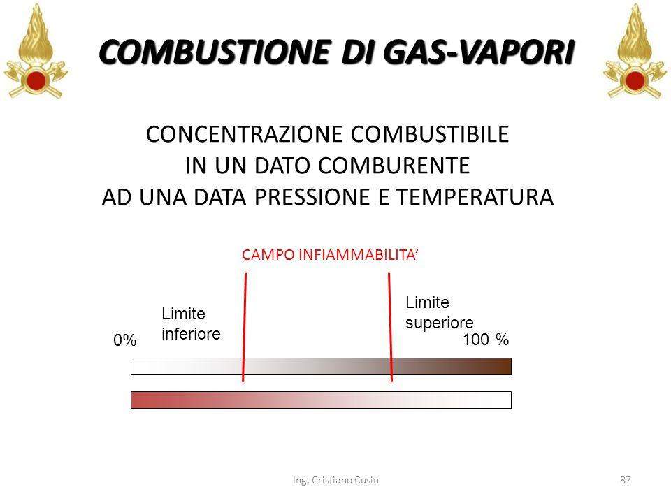 87 0% 100 % Limite inferiore Limite superiore COMBUSTIONE DI GAS-VAPORI CAMPO INFIAMMABILITA CONCENTRAZIONE COMBUSTIBILE IN UN DATO COMBURENTE AD UNA