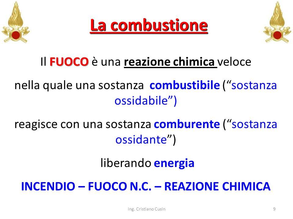 9 La combustione FUOCO Il FUOCO è una reazione chimica veloce nella quale una sostanza combustibile (sostanza ossidabile) reagisce con una sostanza co