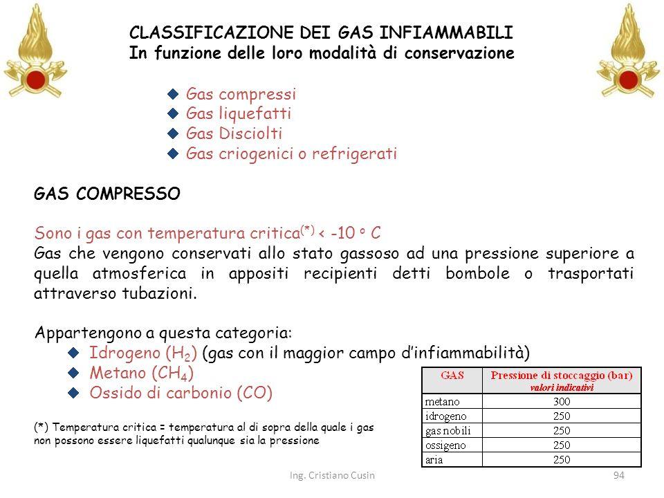 94 Gas compressi Gas liquefatti Gas Disciolti Gas criogenici o refrigerati GAS COMPRESSO Sono i gas con temperatura critica (*) < -10 o C Gas che veng