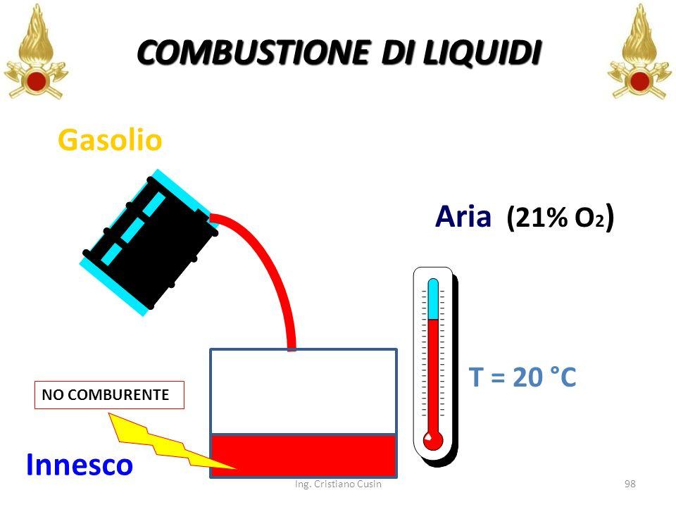 98 Gasolio Aria (21% O 2 ) T = 20 °C Innesco Ing. Cristiano Cusin COMBUSTIONE DI LIQUIDI NO COMBURENTE