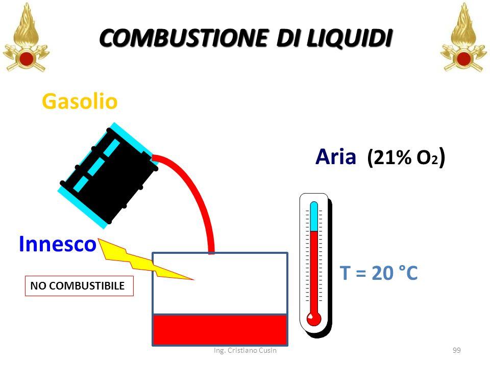 99 Gasolio Aria (21% O 2 ) T = 20 °C Innesco Ing. Cristiano Cusin COMBUSTIONE DI LIQUIDI NO COMBUSTIBILE