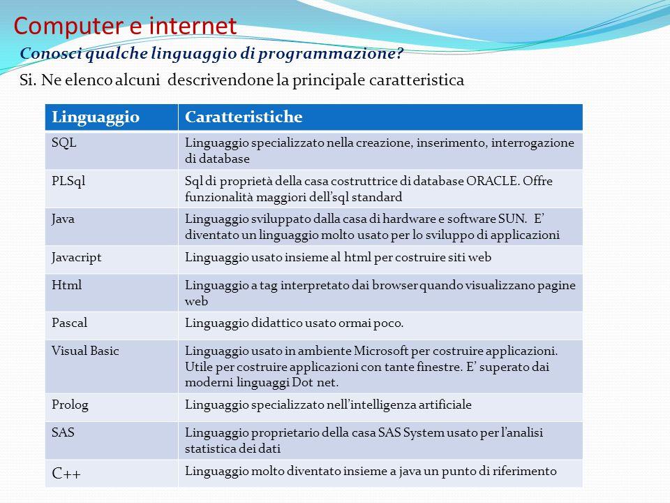 Computer e internet Conosci qualche linguaggio di programmazione? Si. Ne elenco alcuni descrivendone la principale caratteristica LinguaggioCaratteris
