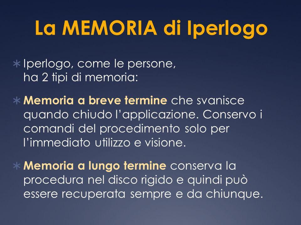 La MEMORIA di Iperlogo Iperlogo, come le persone, ha 2 tipi di memoria: Memoria a breve termine che svanisce quando chiudo lapplicazione. Conservo i c