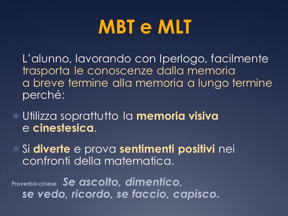 MBT e MLT Lalunno, lavorando con Iperlogo, facilmente trasporta le conoscenze dalla memoria a breve termine alla memoria a lungo termine perché: Utili