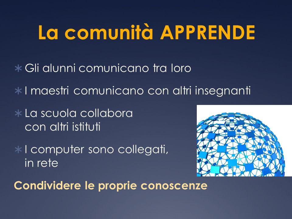 La comunità APPRENDE Gli alunni comunicano tra loro I maestri comunicano con altri insegnanti La scuola collabora con altri istituti I computer sono c