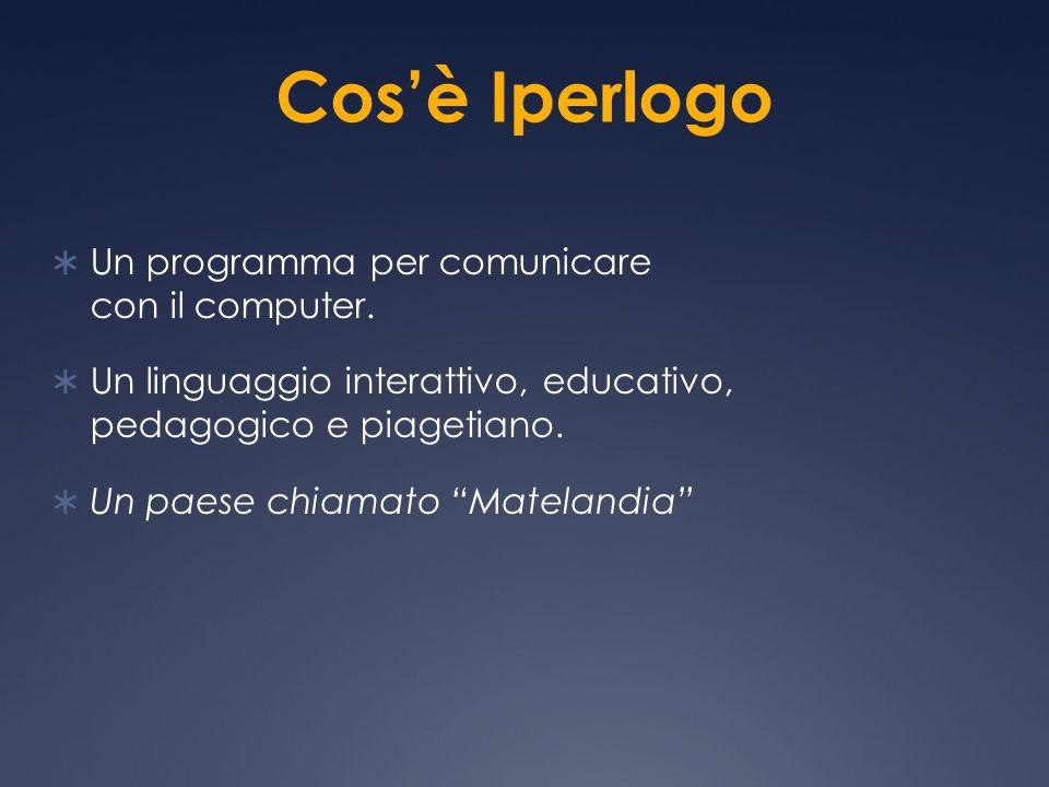Cosè Iperlogo Un programma per comunicare con il computer. Un linguaggio interattivo, educativo, pedagogico e piagetiano. Un paese chiamato Matelandia