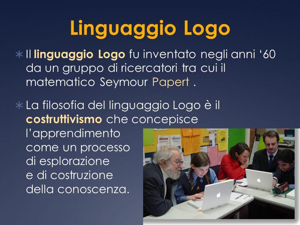 Linguaggio Logo Il linguaggio Logo fu inventato negli anni 60 da un gruppo di ricercatori tra cui il matematico Seymour Papert. La filosofia del lingu