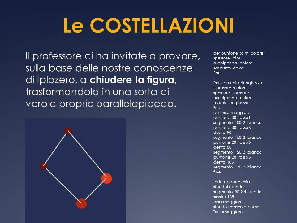 Le COSTELLAZIONI Il professore ci ha invitate a provare, sulla base delle nostre conoscenze di Iplozero, a chiudere la figura, trasformandola in una s