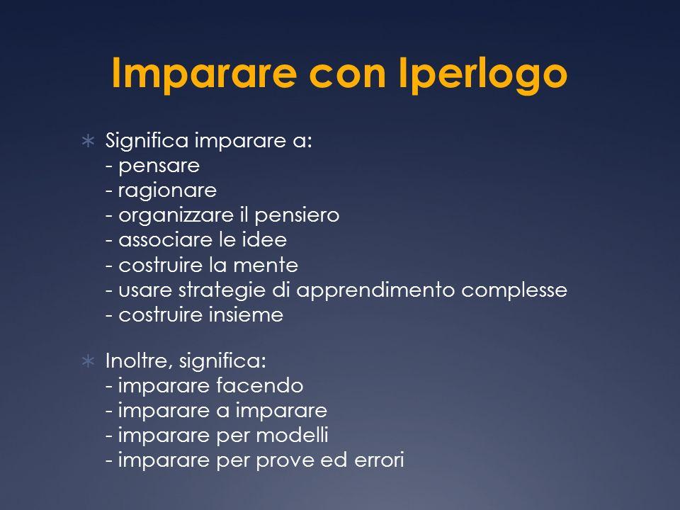Imparare con Iperlogo Significa imparare a: - pensare - ragionare - organizzare il pensiero - associare le idee - costruire la mente - usare strategie