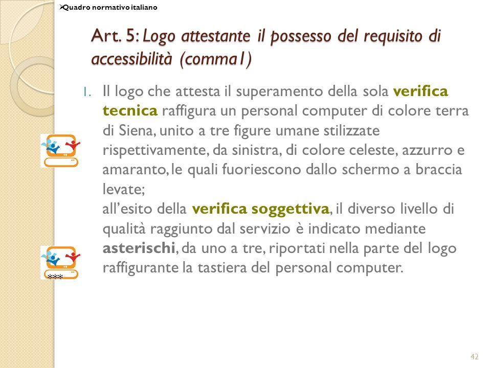 42 Art. 5: Logo attestante il possesso del requisito di accessibilità (comma1) 1. Il logo che attesta il superamento della sola verifica tecnica raffi