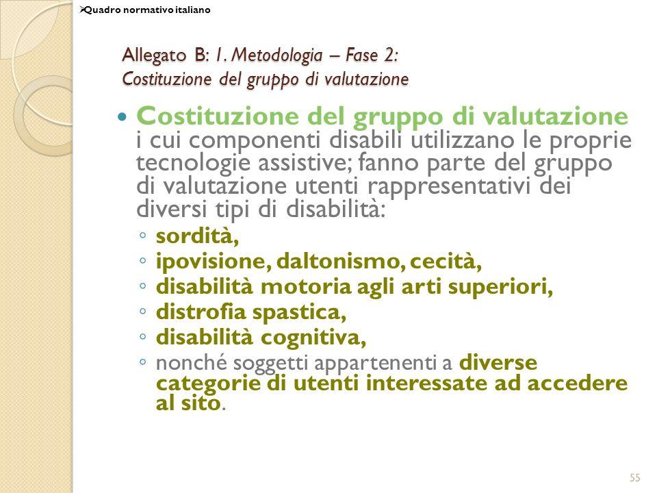 55 Allegato B: 1. Metodologia – Fase 2: Costituzione del gruppo di valutazione Costituzione del gruppo di valutazione i cui componenti disabili utiliz