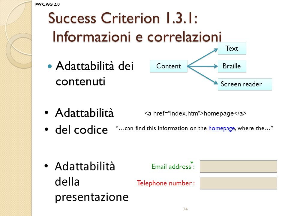 Success Criterion 1.3.1: Informazioni e correlazioni Adattabilità dei contenuti Braille Text Screen reader Content Adattabilità del codice homepage …c
