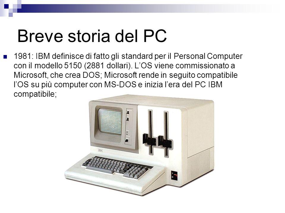 Breve storia del PC 1981: IBM definisce di fatto gli standard per il Personal Computer con il modello 5150 (2881 dollari). LOS viene commissionato a M