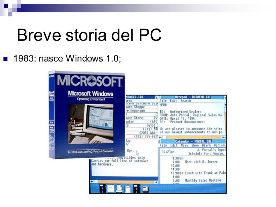 Breve storia del PC 1983: nasce Windows 1.0;