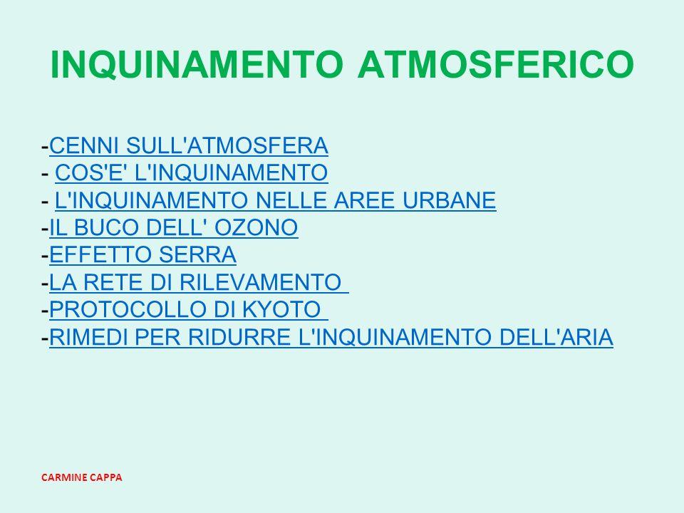 CARMINE CAPPA INQUINAMENTO ATMOSFERICO -CENNI SULL ATMOSFERACENNI SULL ATMOSFERA - COS E L INQUINAMENTOCOS E L INQUINAMENTO - L INQUINAMENTO NELLE AREE URBANEL INQUINAMENTO NELLE AREE URBANE -IL BUCO DELL OZONOIL BUCO DELL OZONO -EFFETTO SERRAEFFETTO SERRA -LA RETE DI RILEVAMENTO LA RETE DI RILEVAMENTO -PROTOCOLLO DI KYOTO PROTOCOLLO DI KYOTO -RIMEDI PER RIDURRE L INQUINAMENTO DELL ARIARIMEDI PER RIDURRE L INQUINAMENTO DELL ARIA