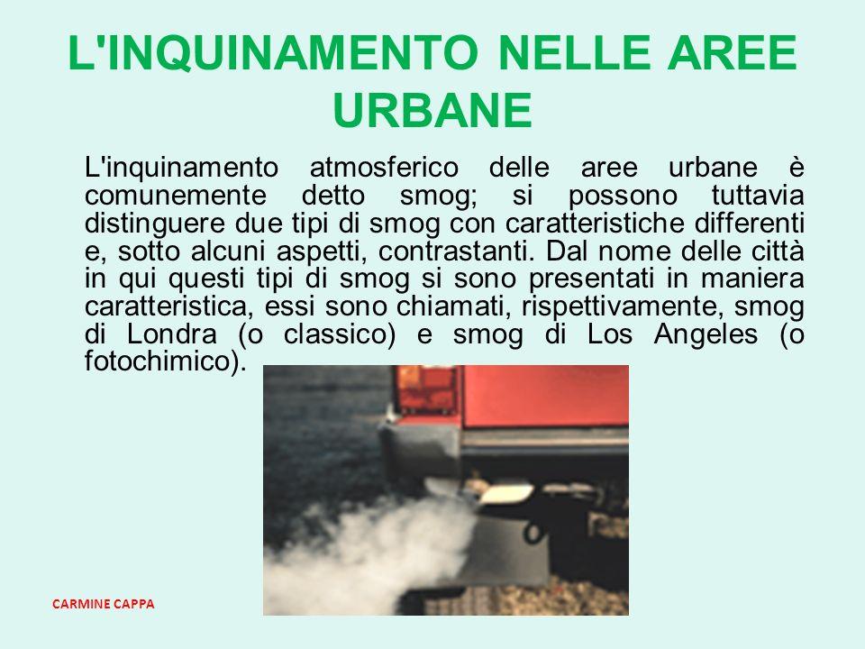 CARMINE CAPPA L INQUINAMENTO NELLE AREE URBANE L inquinamento atmosferico delle aree urbane è comunemente detto smog; si possono tuttavia distinguere due tipi di smog con caratteristiche differenti e, sotto alcuni aspetti, contrastanti.