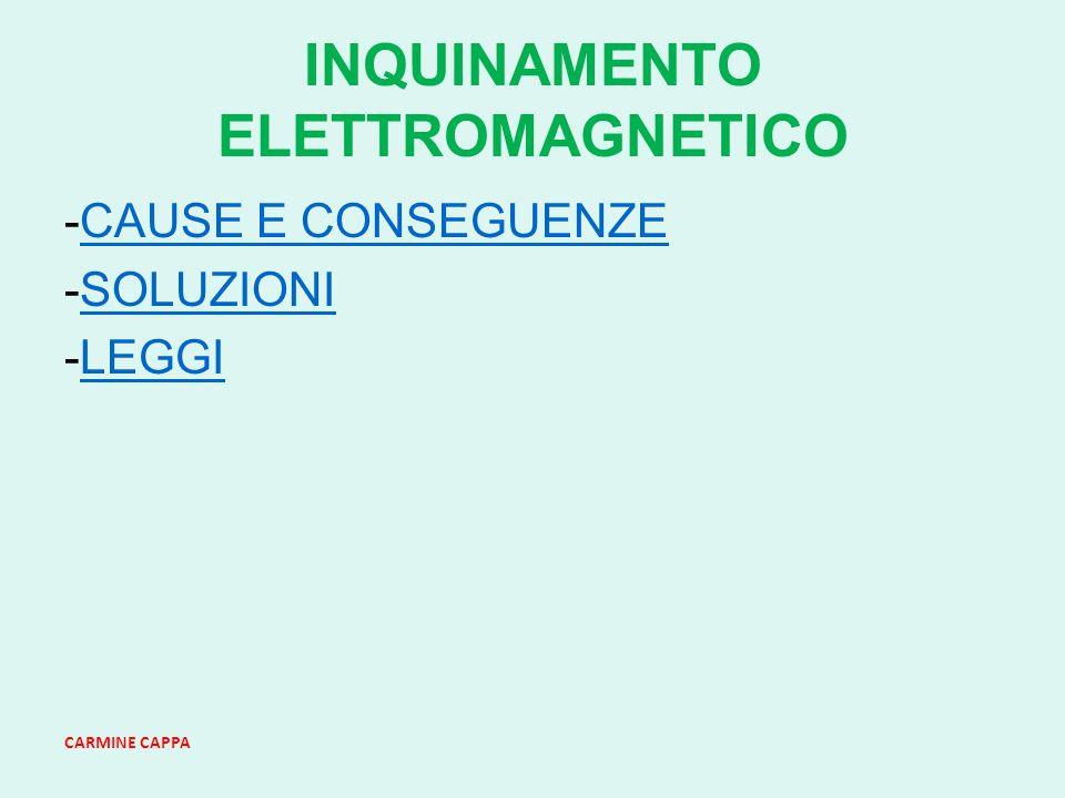 CARMINE CAPPA INQUINAMENTO ELETTROMAGNETICO -CAUSE E CONSEGUENZECAUSE E CONSEGUENZE -SOLUZIONISOLUZIONI -LEGGILEGGI