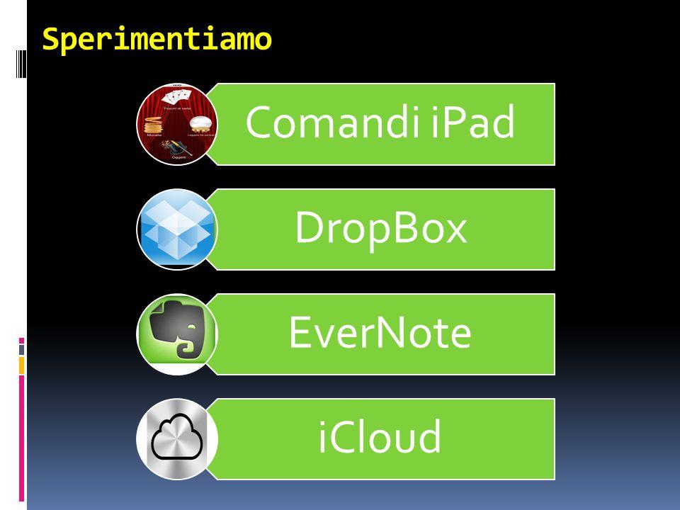 Sperimentiamo Comandi iPad DropBox EverNote iCloud