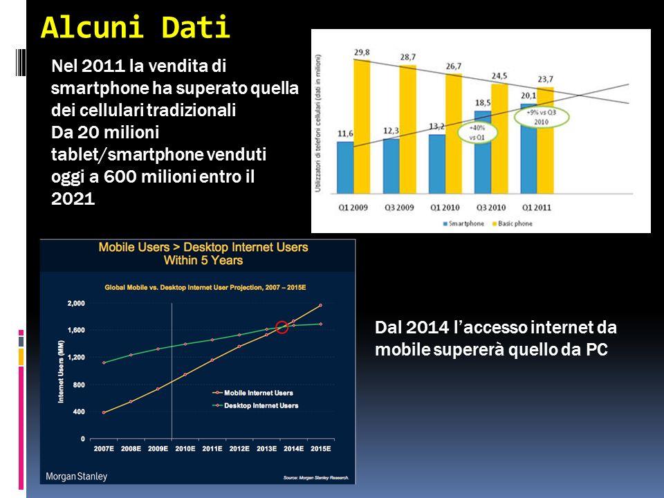 Alcuni Dati Nel 2011 la vendita di smartphone ha superato quella dei cellulari tradizionali Da 20 milioni tablet/smartphone venduti oggi a 600 milioni entro il 2021 Dal 2014 laccesso internet da mobile supererà quello da PC