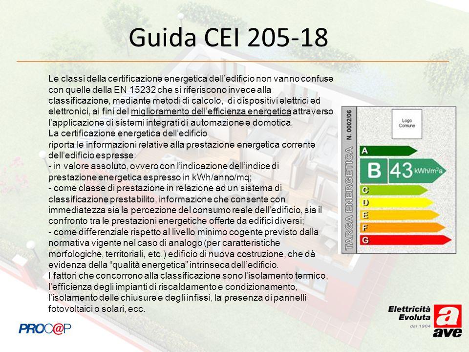 Le classi della certificazione energetica delledificio non vanno confuse con quelle della EN 15232 che si riferiscono invece alla classificazione, med